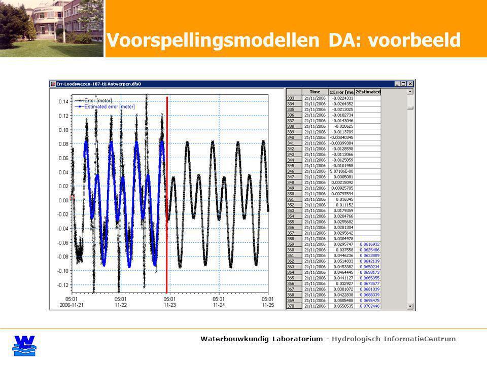 Waterbouwkundig Laboratorium - Hydrologisch InformatieCentrum Voorspellingsmodellen DA: voorbeeld