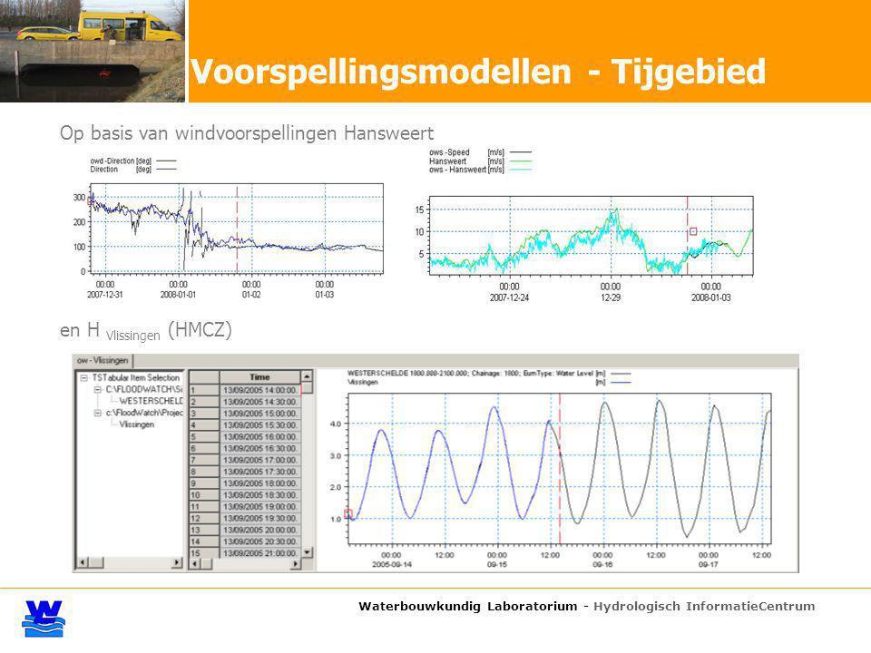 Waterbouwkundig Laboratorium - Hydrologisch InformatieCentrum Op basis van windvoorspellingen Hansweert en H Vlissingen (HMCZ) Voorspellingsmodellen - Tijgebied