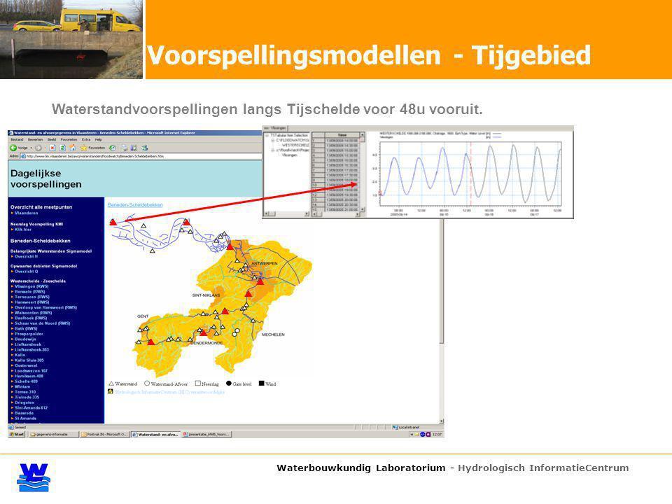 Waterbouwkundig Laboratorium - Hydrologisch InformatieCentrum        Waterstandvoorspellingen langs Tijschelde voor 48u vooruit.