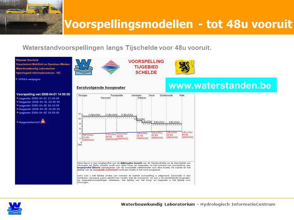 Waterbouwkundig Laboratorium - Hydrologisch InformatieCentrum www.waterstanden.be Waterstandvoorspellingen langs Tijschelde voor 48u vooruit.