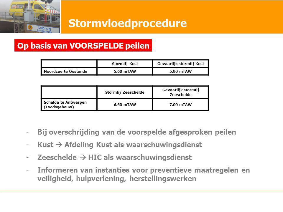 Stormvloedprocedure Stormtij KustGevaarlijk stormtij Kust Noordzee te Oostende5.60 mTAW5.90 mTAW Stormtij Zeeschelde Gevaarlijk stormtij Zeeschelde Schelde te Antwerpen (Loodsgebouw) 6.60 mTAW7.00 mTAW -Bij overschrijding van de voorspelde afgesproken peilen -Kust  Afdeling Kust als waarschuwingsdienst -Zeeschelde  HIC als waarschuwingsdienst -Informeren van instanties voor preventieve maatregelen en veiligheid, hulpverlening, herstellingswerken Op basis van VOORSPELDE peilen
