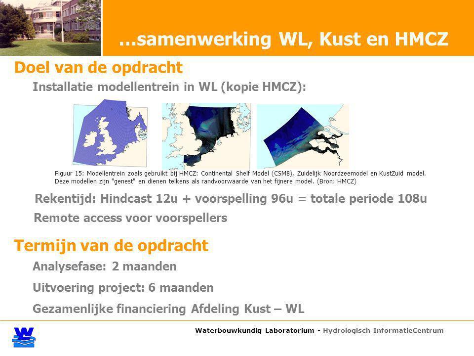 Waterbouwkundig Laboratorium - Hydrologisch InformatieCentrum …samenwerking WL, Kust en HMCZ Doel van de opdracht Installatie modellentrein in WL (kopie HMCZ): Rekentijd: Hindcast 12u + voorspelling 96u = totale periode 108u Remote access voor voorspellers Termijn van de opdracht Analysefase: 2 maanden Uitvoering project: 6 maanden Gezamenlijke financiering Afdeling Kust – WL Figuur 15: Modellentrein zoals gebruikt bij HMCZ: Continental Shelf Model (CSM8), Zuidelijk Noordzeemodel en KustZuid model.