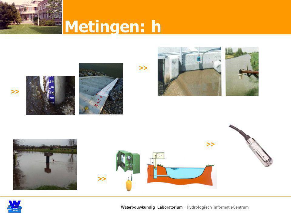 Waterbouwkundig Laboratorium - Hydrologisch InformatieCentrum Metingen: h >>