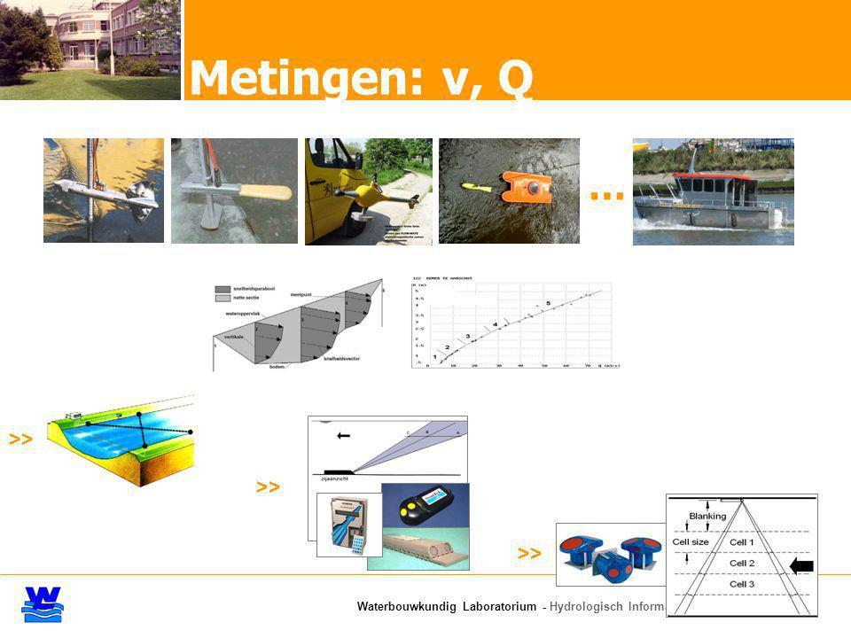 Waterbouwkundig Laboratorium - Hydrologisch InformatieCentrum Metingen: v, Q >> …