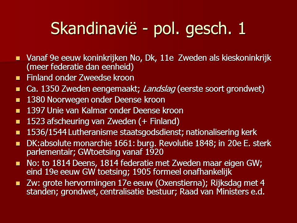 Skandinavië - pol.gesch.