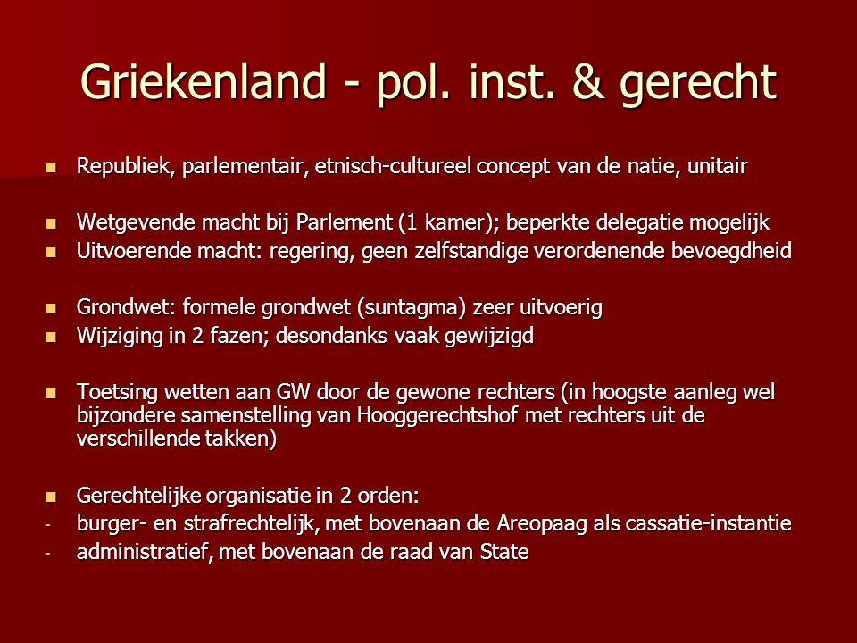 Griekenland - pol. inst.