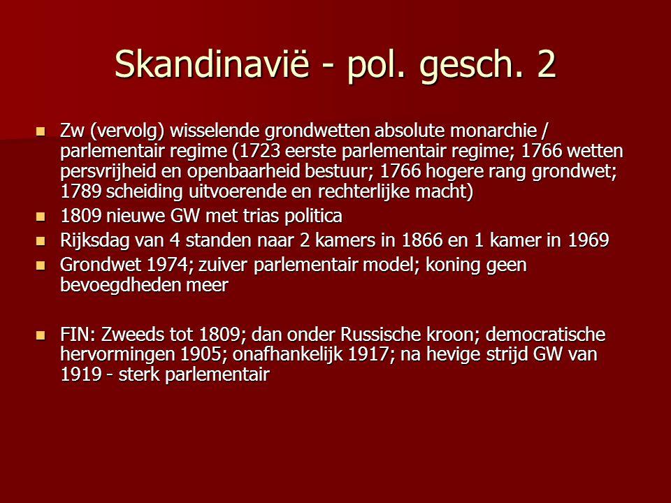 Skandinavië - pol. gesch.