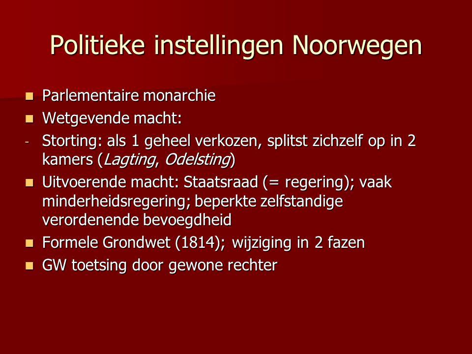 Politieke instellingen Noorwegen Parlementaire monarchie Parlementaire monarchie Wetgevende macht: Wetgevende macht: - Storting: als 1 geheel verkozen, splitst zichzelf op in 2 kamers (Lagting, Odelsting) Uitvoerende macht: Staatsraad (= regering); vaak minderheidsregering; beperkte zelfstandige verordenende bevoegdheid Uitvoerende macht: Staatsraad (= regering); vaak minderheidsregering; beperkte zelfstandige verordenende bevoegdheid Formele Grondwet (1814); wijziging in 2 fazen Formele Grondwet (1814); wijziging in 2 fazen GW toetsing door gewone rechter GW toetsing door gewone rechter