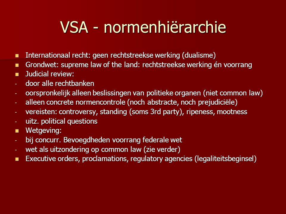 VSA - normenhiërarchie Internationaal recht: geen rechtstreekse werking (dualisme) Internationaal recht: geen rechtstreekse werking (dualisme) Grondwe
