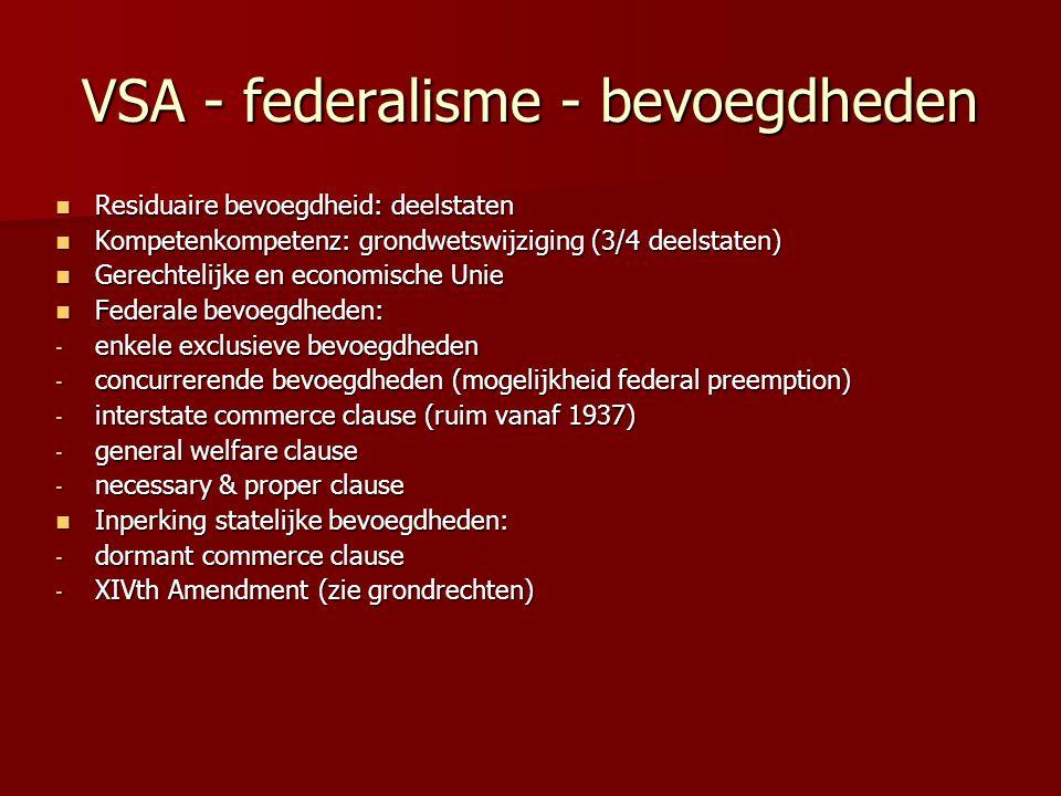 VSA - federalisme - bevoegdheden Residuaire bevoegdheid: deelstaten Residuaire bevoegdheid: deelstaten Kompetenkompetenz: grondwetswijziging (3/4 deel