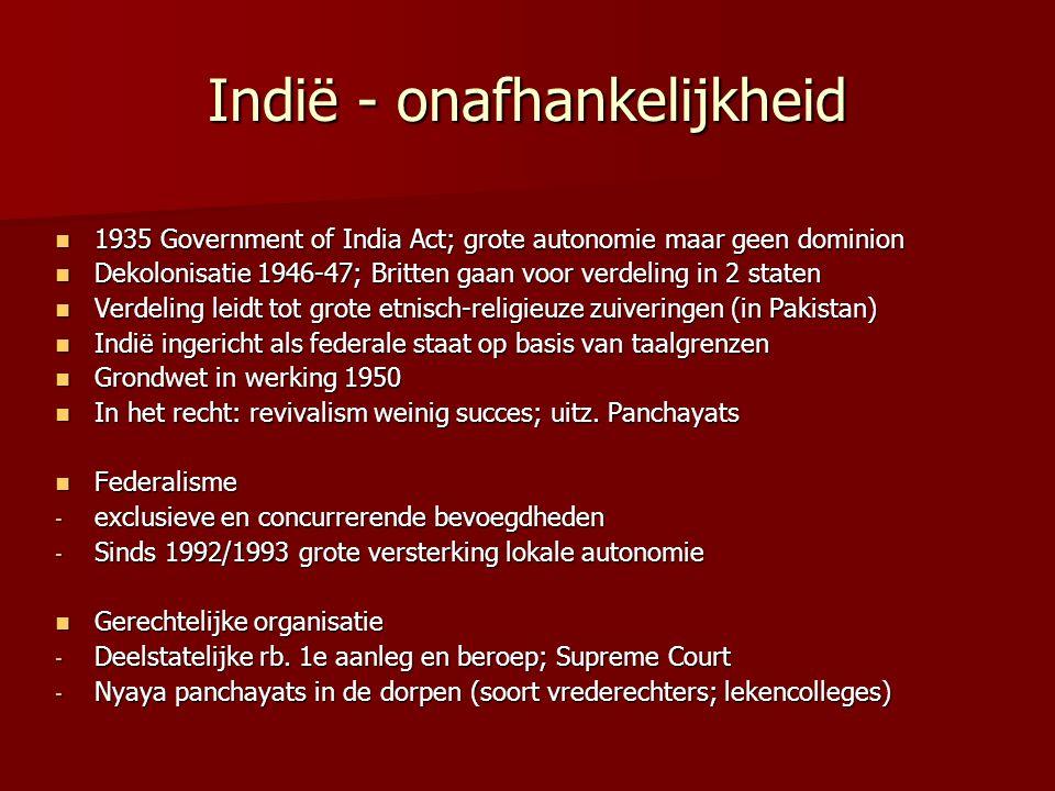 Indië - onafhankelijkheid 1935 Government of India Act; grote autonomie maar geen dominion 1935 Government of India Act; grote autonomie maar geen dom