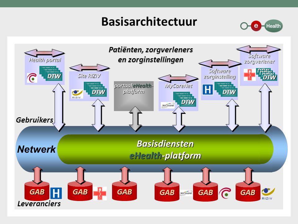 Inhoud van de informed consent – voor de opname in het verwijzingsrepertorium (vereist door de eHealth-wet) – voor de elektronische uitwisseling van gezondheidsgegevens tussen zorgverleners in het kader van de zorg voor de gezondheid van de patiënt, voor zover die voldoet aan volgende voorwaarden: goedkeuring van het Sectoraal Comité vereiste van therapeutische relatie enkel relevante gegevens zorgverlener en patiënt bepalen samen welke informatie gedeeld wordt uitsluiting van zorgverleners bij naam is mogelijk a posteriori verificatie van de verleende toegang intrekking toestemming op ieder ogenblik mogelijk Structurele maatregelen