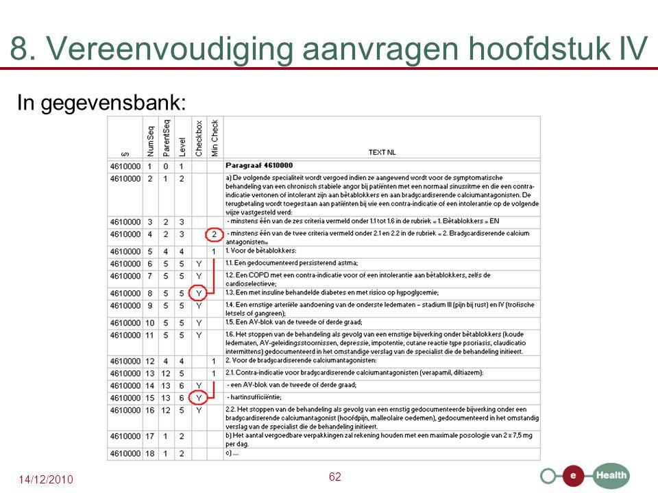 62 14/12/2010 8. Vereenvoudiging aanvragen hoofdstuk IV In gegevensbank: