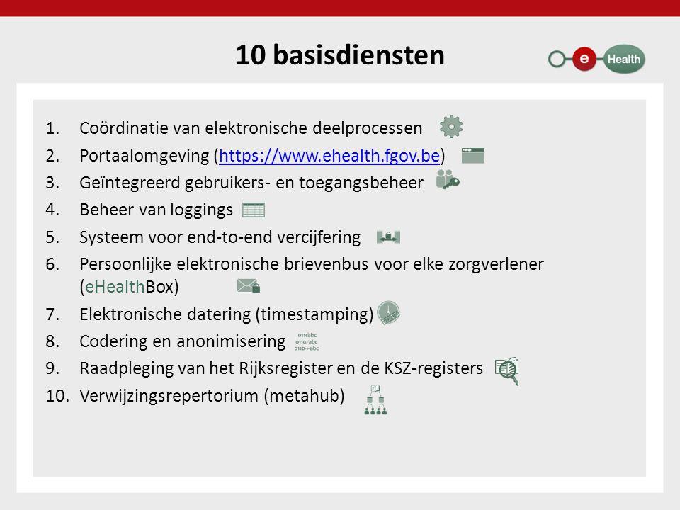 Diensten met toegevoegde waarde Zorgportaal SARAI van het Ziekenhuisnetwerk Antwerpen (ZNA) ter ondersteuning van – de samenwerking tussen huisartsen, specialisten en zorgteams in het kader van de zorgtrajecten van het RIZIV (diabetes en nierinsufficiëntie) – de bijdrage van huisartsen aan het multidisciplinair oncologisch consult Elektronische overmaking van facturen derde betaler door verplegers(groeperingen) aan ziekenfondsen Kwaliteitsindicator voor ziekenhuizen (QI dataserver) Registratie van gegevens in spoeddiensten van 2 deelnemende ziekenhuizen (UREG ) Elektronische medische kaart voor mensen zonder papieren (eCarmed)