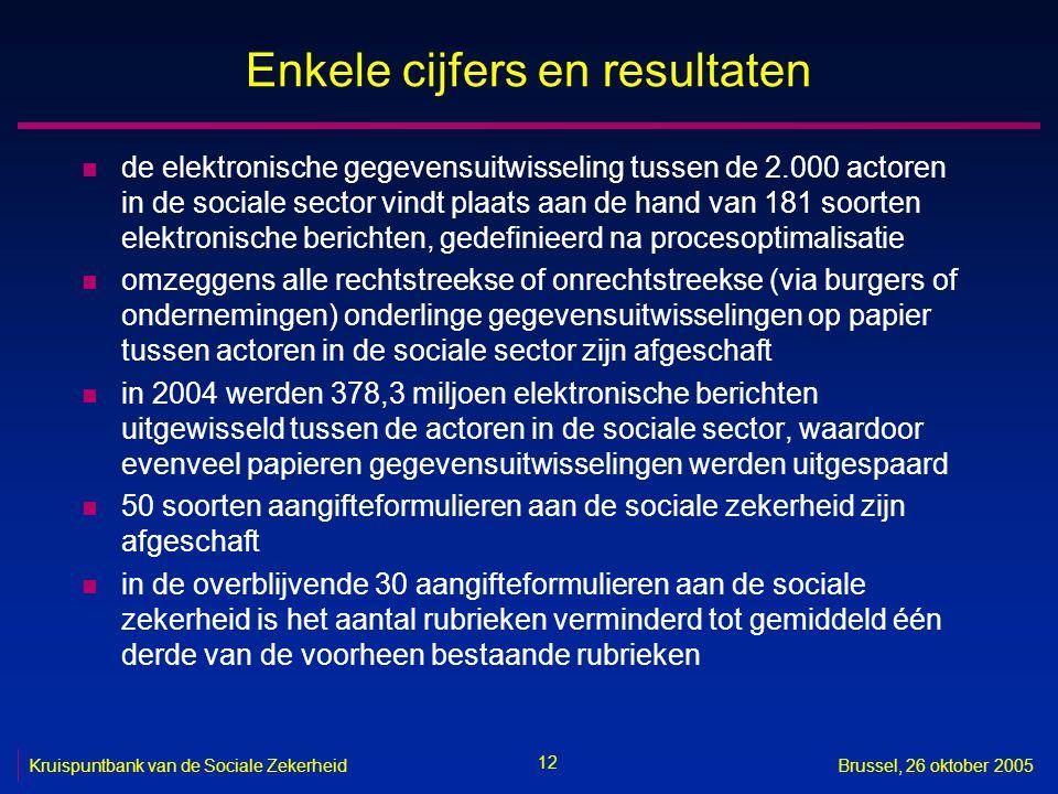 12 Kruispuntbank van de Sociale ZekerheidBrussel, 26 oktober 2005 Enkele cijfers en resultaten n de elektronische gegevensuitwisseling tussen de 2.000