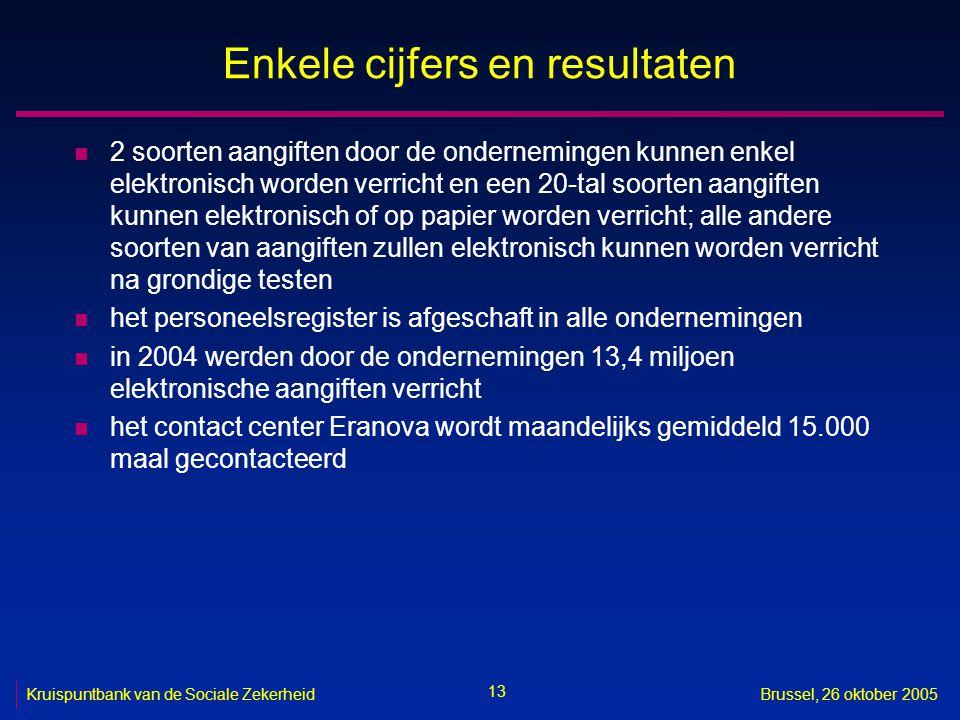 13 Kruispuntbank van de Sociale ZekerheidBrussel, 26 oktober 2005 Enkele cijfers en resultaten n 2 soorten aangiften door de ondernemingen kunnen enke