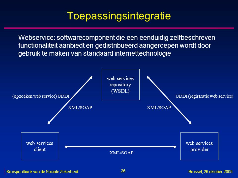 26 Kruispuntbank van de Sociale ZekerheidBrussel, 26 oktober 2005 Toepassingsintegratie Webservice: softwarecomponent die een eenduidig zelfbeschreven functionaliteit aanbiedt en gedistribueerd aangeroepen wordt door gebruik te maken van standaard internettechnologie web services repository (WSDL) web services client web services provider UDDI (registratie web service)(opzoeken web service) UDDI XML/SOAP