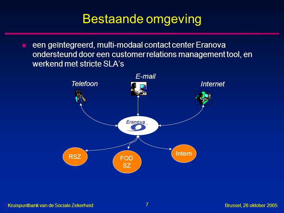 7 Kruispuntbank van de Sociale ZekerheidBrussel, 26 oktober 2005 Bestaande omgeving n een geïntegreerd, multi-modaal contact center Eranova ondersteund door een customer relations management tool, en werkend met stricte SLA's Telefoon E-mail Internet @ Eranova Intern FOD SZ RSZ