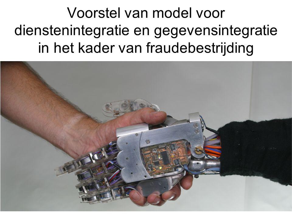Voorstel van model voor dienstenintegratie en gegevensintegratie in het kader van fraudebestrijding