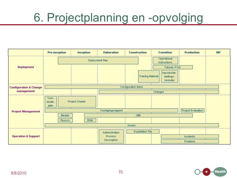 70 8/6/2010 6. Projectplanning en -opvolging