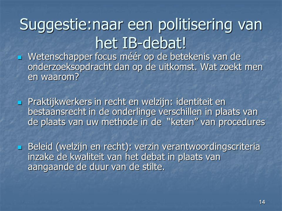 14 Suggestie:naar een politisering van het IB-debat.
