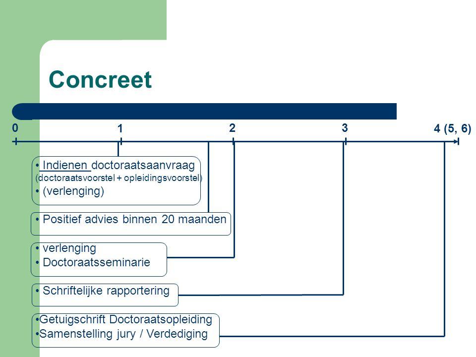 Concreet 0 1 32 4 (5, 6) Indienen doctoraatsaanvraag (doctoraatsvoorstel + opleidingsvoorstel) (verlenging) Positief advies binnen 20 maanden verlengi