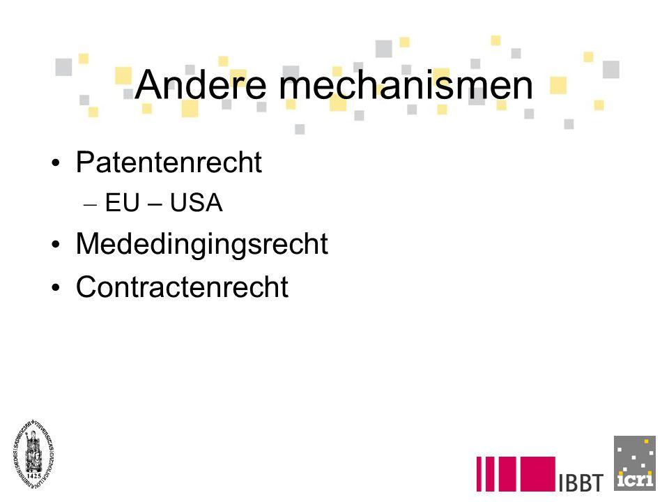 Andere mechanismen Patentenrecht – EU – USA Mededingingsrecht Contractenrecht
