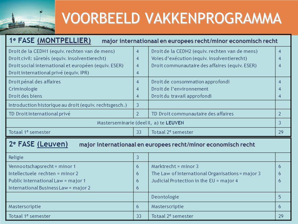 VOORBEELD VAKKENPROGRAMMA (MONTPELLIER) major internationaal en europees recht/minor economisch recht 1 e FASE (MONTPELLIER) major internationaal en e
