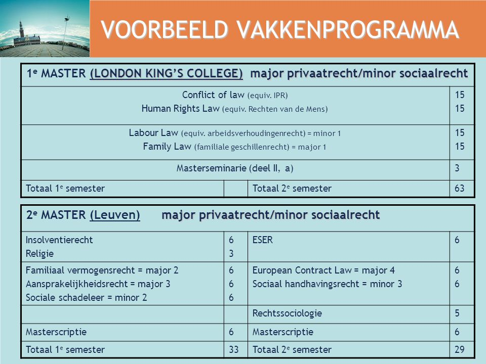 VOORBEELD VAKKENPROGRAMMA (LONDON KING'S COLLEGE) major privaatrecht/minor sociaalrecht 1 e MASTER (LONDON KING'S COLLEGE) major privaatrecht/minor sociaalrecht Conflict of law (equiv.