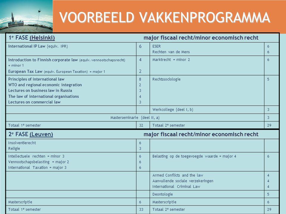 VOORBEELD VAKKENPROGRAMMA (Helsinki) major fiscaal recht/minor economisch recht 1 e FASE (Helsinki) major fiscaal recht/minor economisch recht Interna
