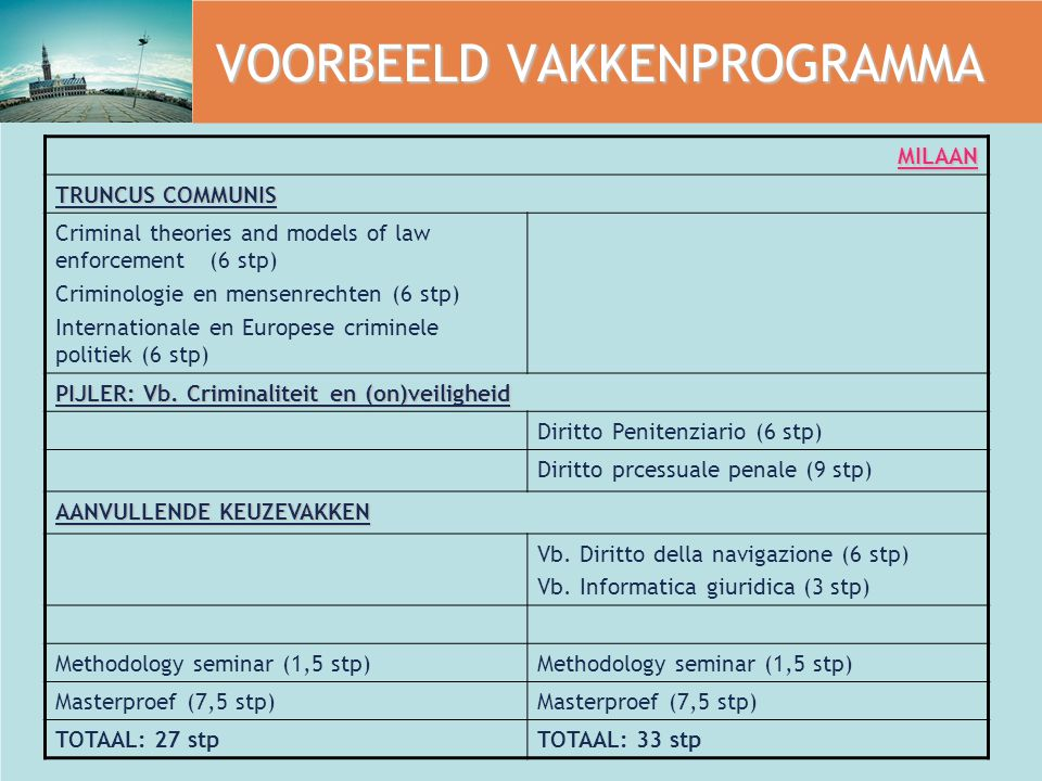 VOORBEELD VAKKENPROGRAMMA MILAAN TRUNCUS COMMUNIS Criminal theories and models of law enforcement (6 stp) Criminologie en mensenrechten (6 stp) Internationale en Europese criminele politiek (6 stp) PIJLER: Vb.