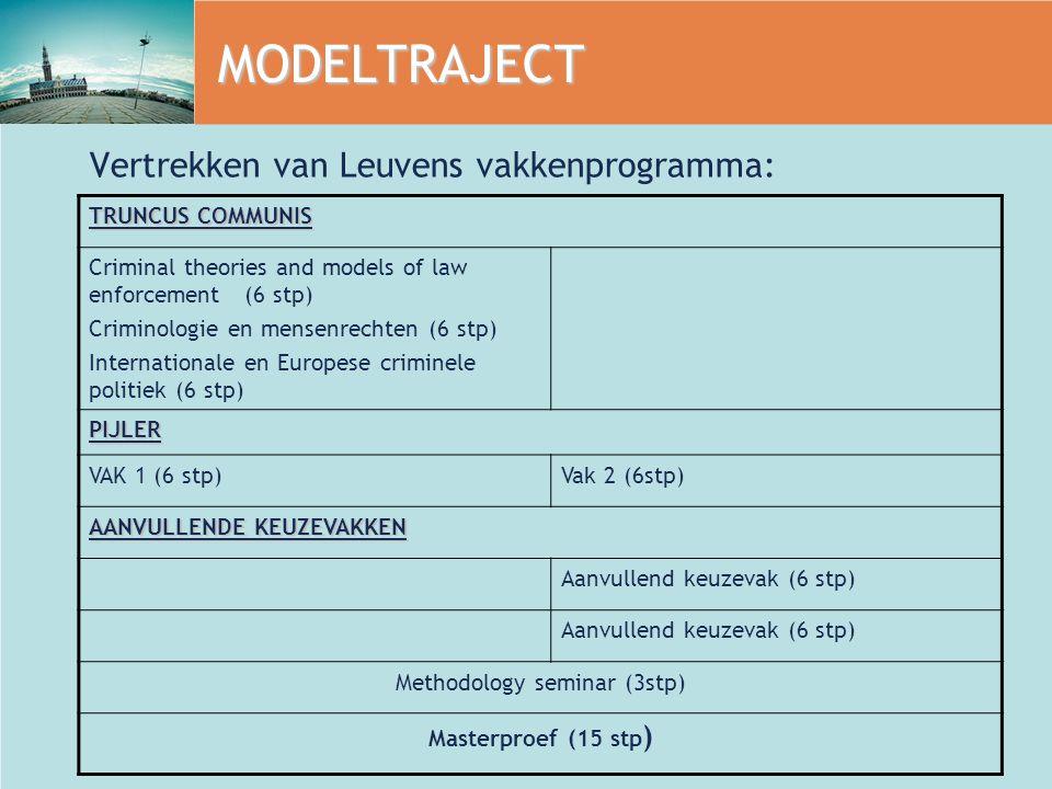 MODELTRAJECT Vertrekken van Leuvens vakkenprogramma: TRUNCUS COMMUNIS Criminal theories and models of law enforcement (6 stp) Criminologie en mensenre