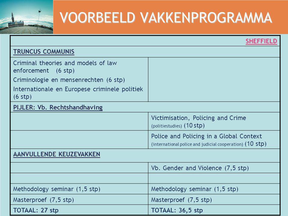 VOORBEELD VAKKENPROGRAMMA SHEFFIELD TRUNCUS COMMUNIS Criminal theories and models of law enforcement (6 stp) Criminologie en mensenrechten (6 stp) Int