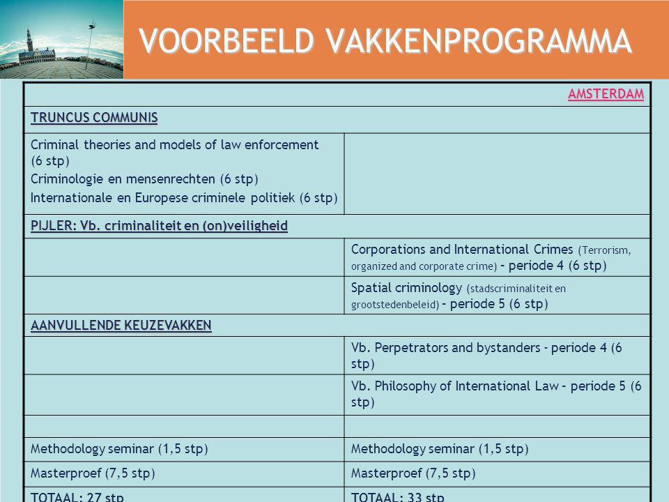 VOORBEELD VAKKENPROGRAMMA AMSTERDAM TRUNCUS COMMUNIS Criminal theories and models of law enforcement (6 stp) Criminologie en mensenrechten (6 stp) Int