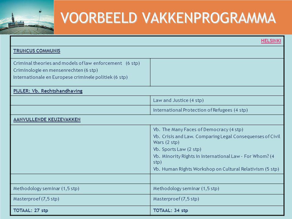 VOORBEELD VAKKENPROGRAMMA HELSINKI TRUNCUS COMMUNIS Criminal theories and models of law enforcement (6 stp) Criminologie en mensenrechten (6 stp) Inte
