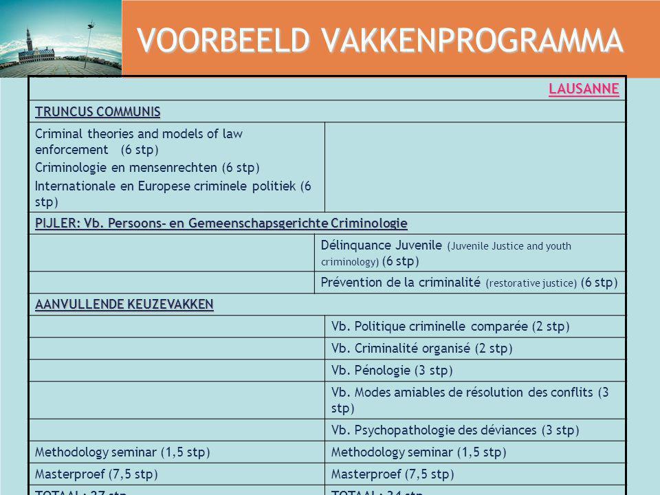VOORBEELD VAKKENPROGRAMMA LAUSANNE TRUNCUS COMMUNIS Criminal theories and models of law enforcement (6 stp) Criminologie en mensenrechten (6 stp) Inte