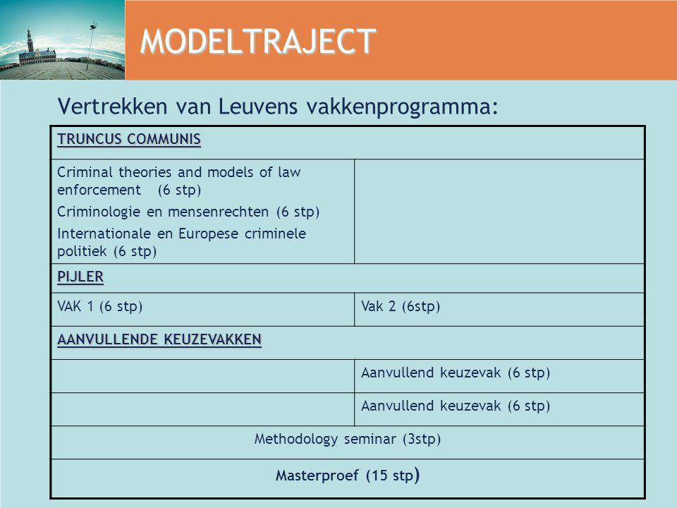 MODELTRAJECT Vertrekken van Leuvens vakkenprogramma: TRUNCUS COMMUNIS Criminal theories and models of law enforcement (6 stp) Criminologie en mensenrechten (6 stp) Internationale en Europese criminele politiek (6 stp) PIJLER VAK 1 (6 stp)Vak 2 (6stp) AANVULLENDE KEUZEVAKKEN Aanvullend keuzevak (6 stp) Methodology seminar (3stp) Masterproef (15 stp )