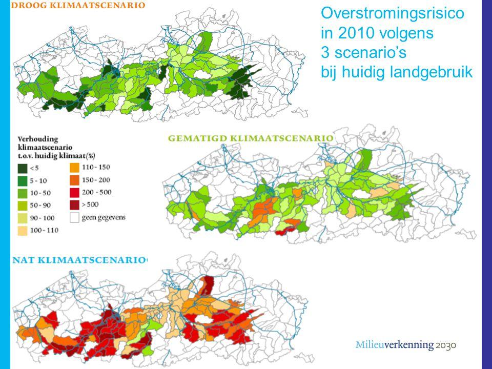 Overstromingsrisico in 2010 volgens 3 scenario's bij huidig landgebruik