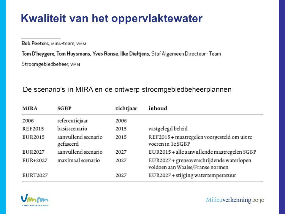Kwaliteit van het oppervlaktewater De scenario's in MIRA en de ontwerp-stroomgebiedbeheerplannen