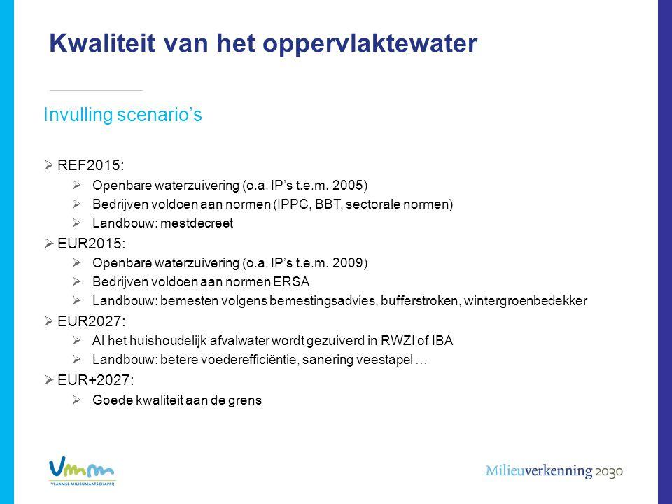 Kwaliteit van het oppervlaktewater Invulling scenario's  REF2015:  Openbare waterzuivering (o.a. IP's t.e.m. 2005)  Bedrijven voldoen aan normen (I