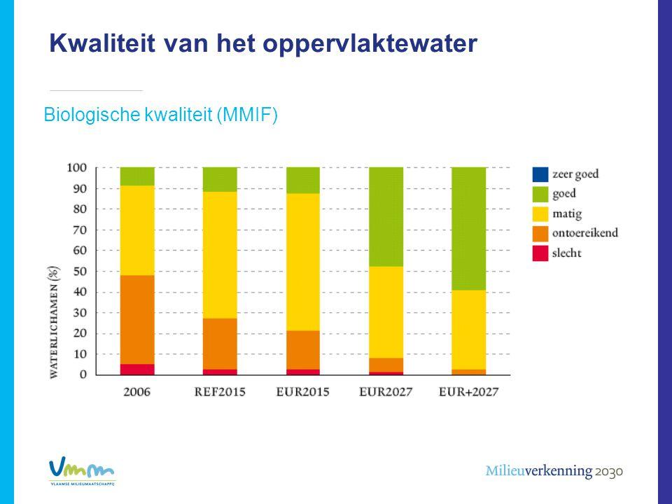 Kwaliteit van het oppervlaktewater Biologische kwaliteit (MMIF)