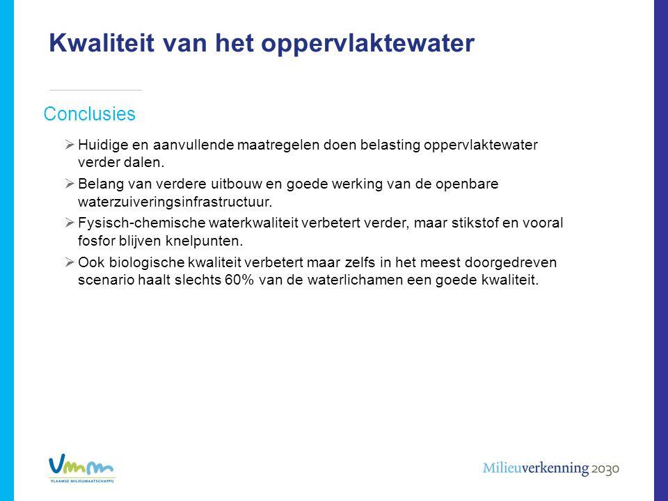 Kwaliteit van het oppervlaktewater Conclusies  Huidige en aanvullende maatregelen doen belasting oppervlaktewater verder dalen.  Belang van verdere