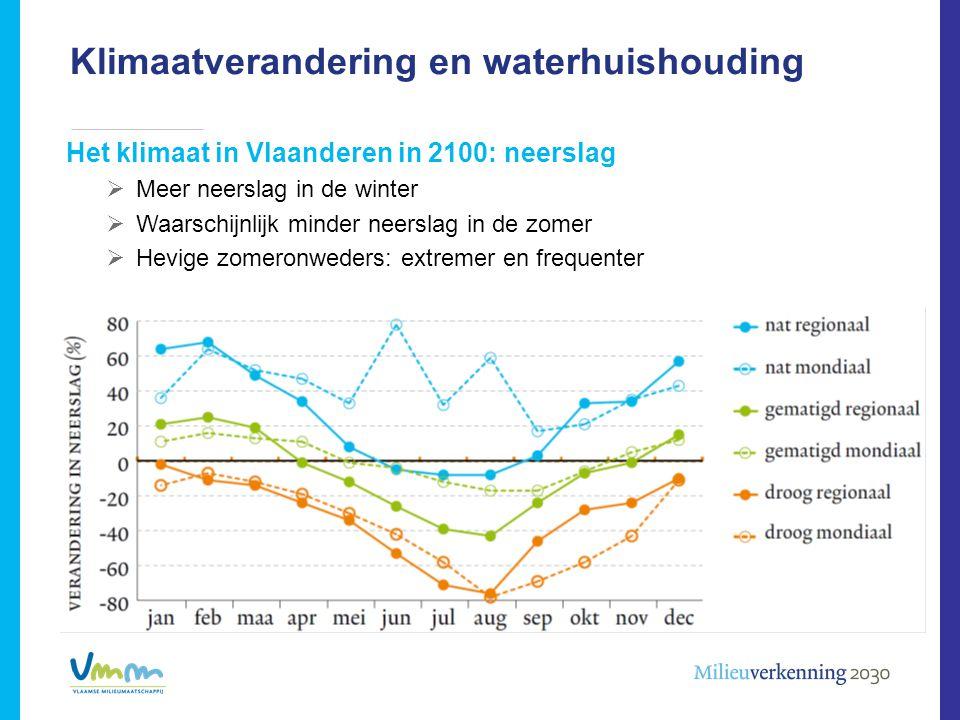 Klimaatverandering en waterhuishouding Het klimaat in Vlaanderen in 2100: neerslag  Meer neerslag in de winter  Waarschijnlijk minder neerslag in de zomer  Hevige zomeronweders: extremer en frequenter