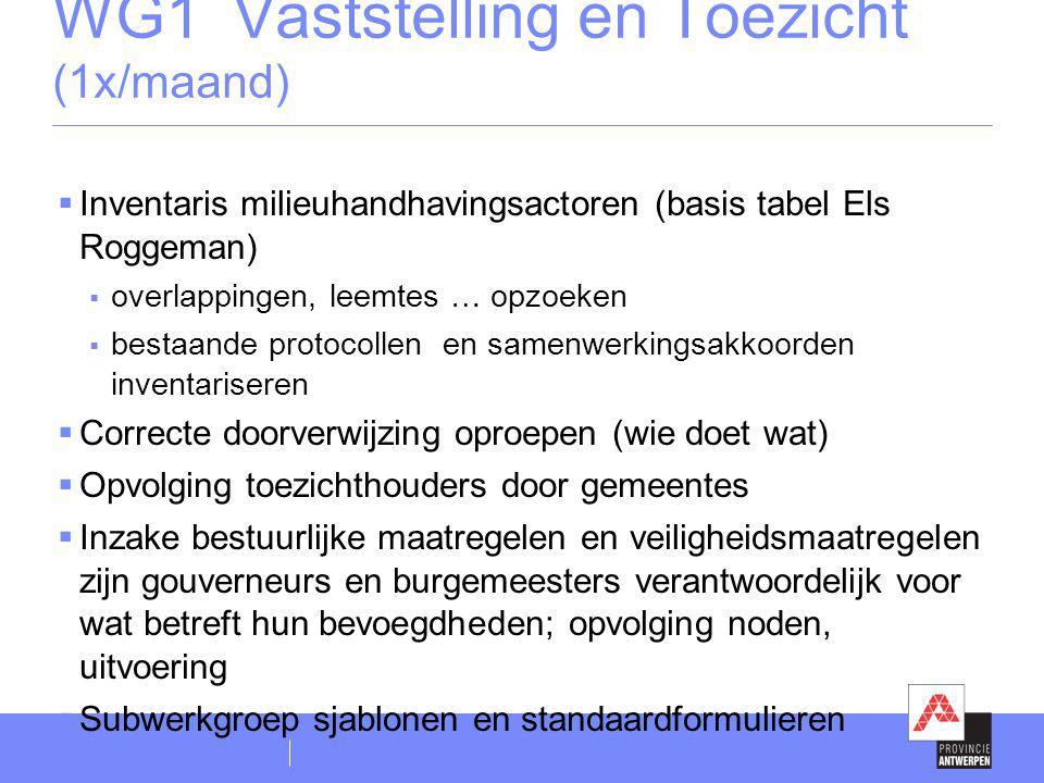 WG1 Vaststelling en Toezicht (1x/maand)  Inventaris milieuhandhavingsactoren (basis tabel Els Roggeman)  overlappingen, leemtes … opzoeken  bestaan