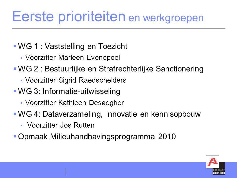 Eerste prioriteiten en werkgroepen  WG 1 : Vaststelling en Toezicht  Voorzitter Marleen Evenepoel  WG 2 : Bestuurlijke en Strafrechterlijke Sanctio