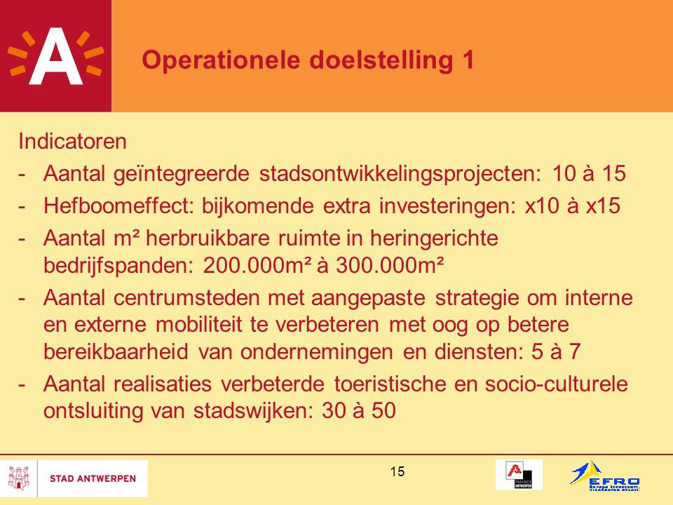 15 Operationele doelstelling 1 Indicatoren -Aantal geïntegreerde stadsontwikkelingsprojecten: 10 à 15 -Hefboomeffect: bijkomende extra investeringen: x10 à x15 -Aantal m² herbruikbare ruimte in heringerichte bedrijfspanden: 200.000m² à 300.000m² -Aantal centrumsteden met aangepaste strategie om interne en externe mobiliteit te verbeteren met oog op betere bereikbaarheid van ondernemingen en diensten: 5 à 7 -Aantal realisaties verbeterde toeristische en socio-culturele ontsluiting van stadswijken: 30 à 50