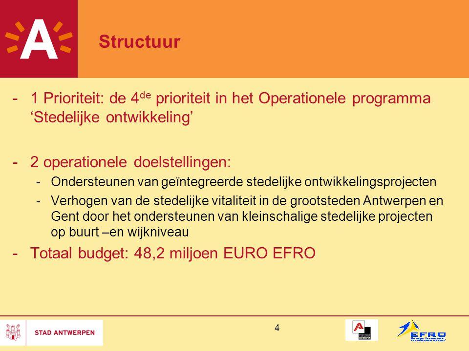 4 Structuur -1 Prioriteit: de 4 de prioriteit in het Operationele programma 'Stedelijke ontwikkeling' -2 operationele doelstellingen: -Ondersteunen van geïntegreerde stedelijke ontwikkelingsprojecten -Verhogen van de stedelijke vitaliteit in de grootsteden Antwerpen en Gent door het ondersteunen van kleinschalige stedelijke projecten op buurt –en wijkniveau -Totaal budget: 48,2 miljoen EURO EFRO