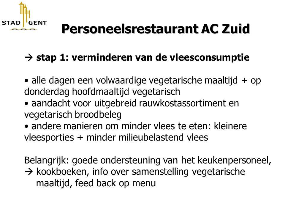 Personeelsrestaurant AC Zuid Personeelsrestaurant AC Zuid  stap 1: verminderen van de vleesconsumptie alle dagen een volwaardige vegetarische maaltij