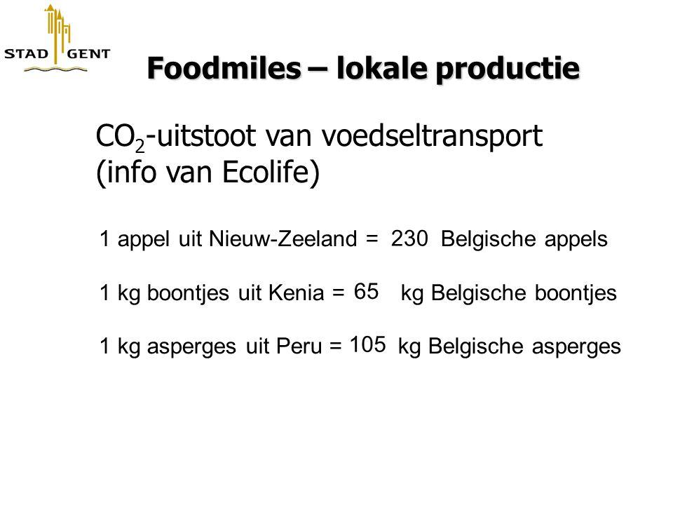 Foodmiles – lokale productie Foodmiles – lokale productie CO 2 -uitstoot van voedseltransport (info van Ecolife) 1 appel uit Nieuw-Zeeland = Belgische
