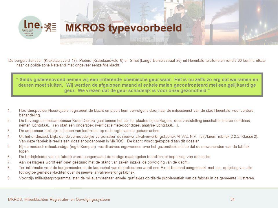 MKROS, Milieuklachten Registratie- en Opvolgingssysteem35 Zelf aan de slag !